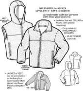 patterns-jackets